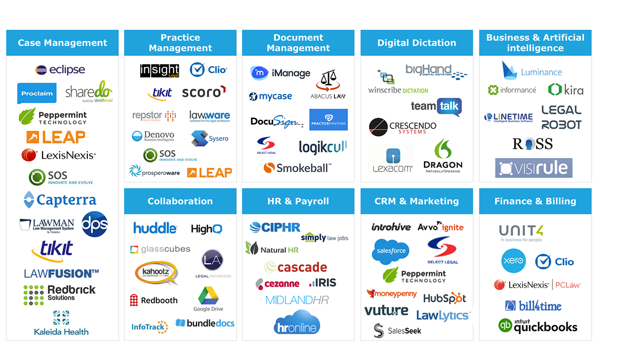 Legal Tech stack.png